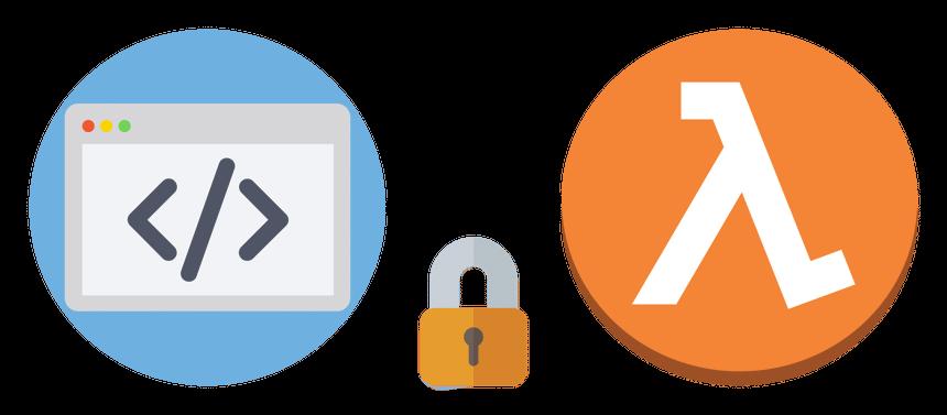 Adding security headers with AWS Lambda@Edge